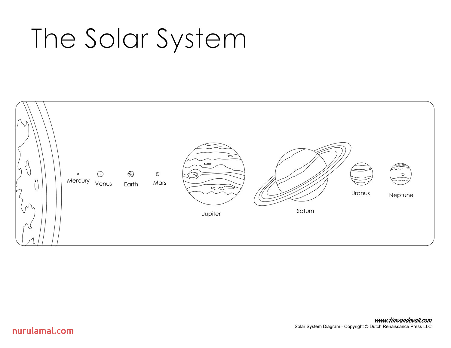 Solar System Diagram Learn the Planets In Our solar System