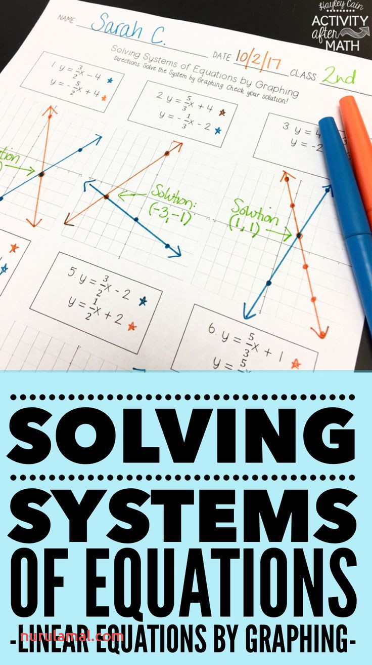Solving Systems Of Equations by Graphing Practice Worksheet