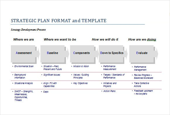 Strategic Plan Templates Free Samples Examples