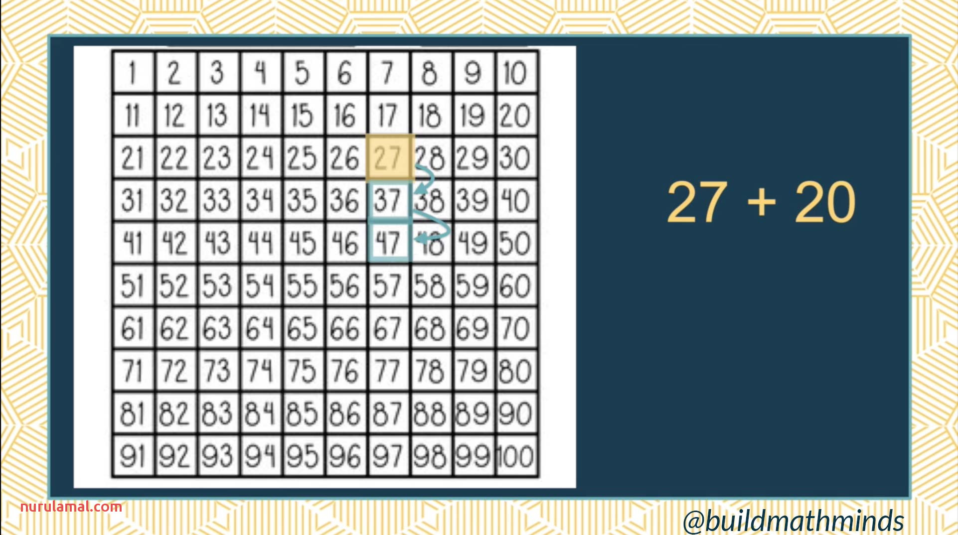 Subtraction Facts to 20 Chart Martanovations2019