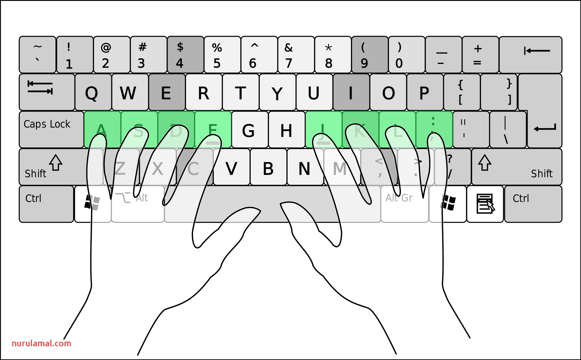 2000px QWERTY home keys positiong