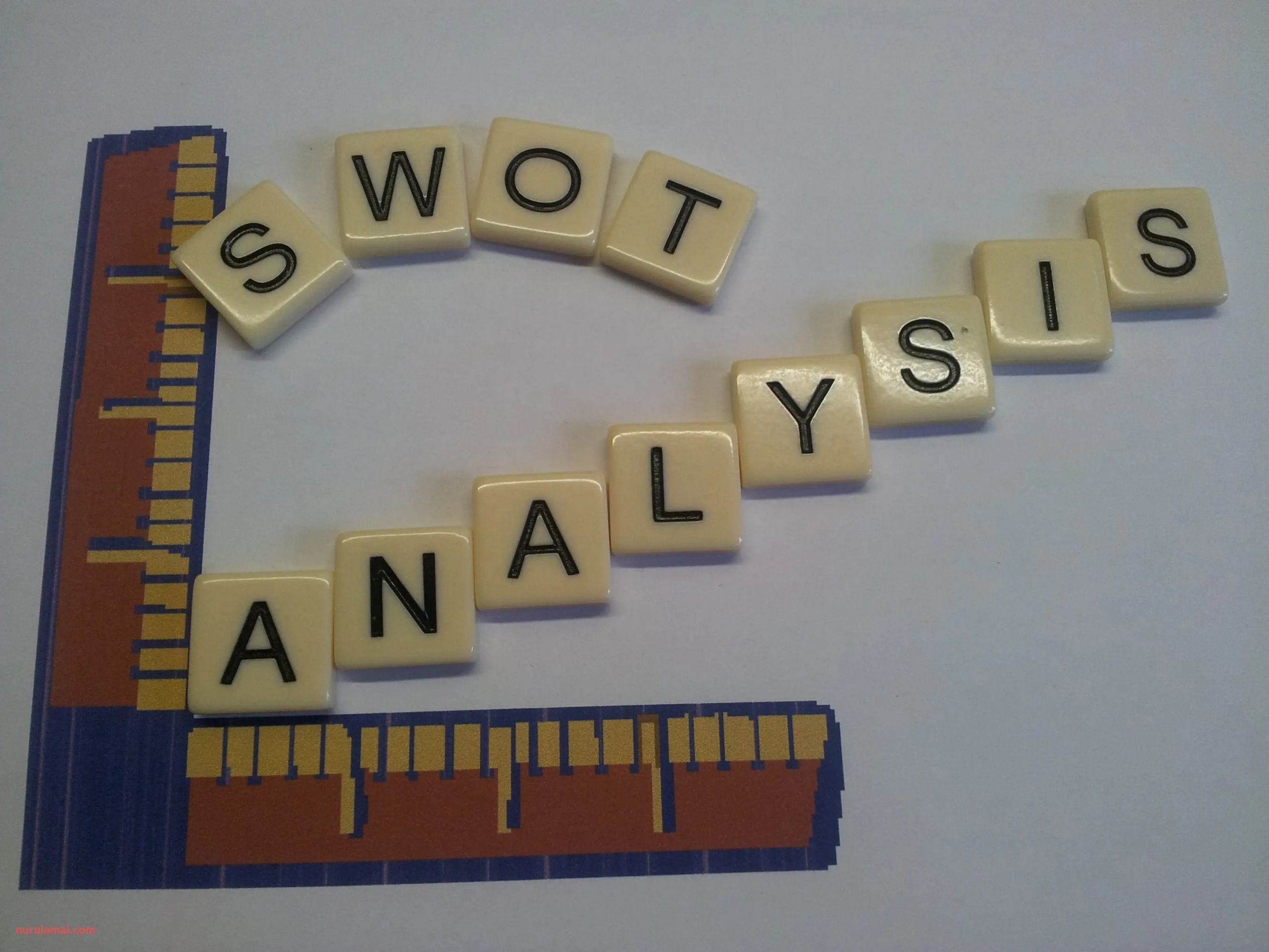 Swot Analysis History Definition Templates & Worksheets