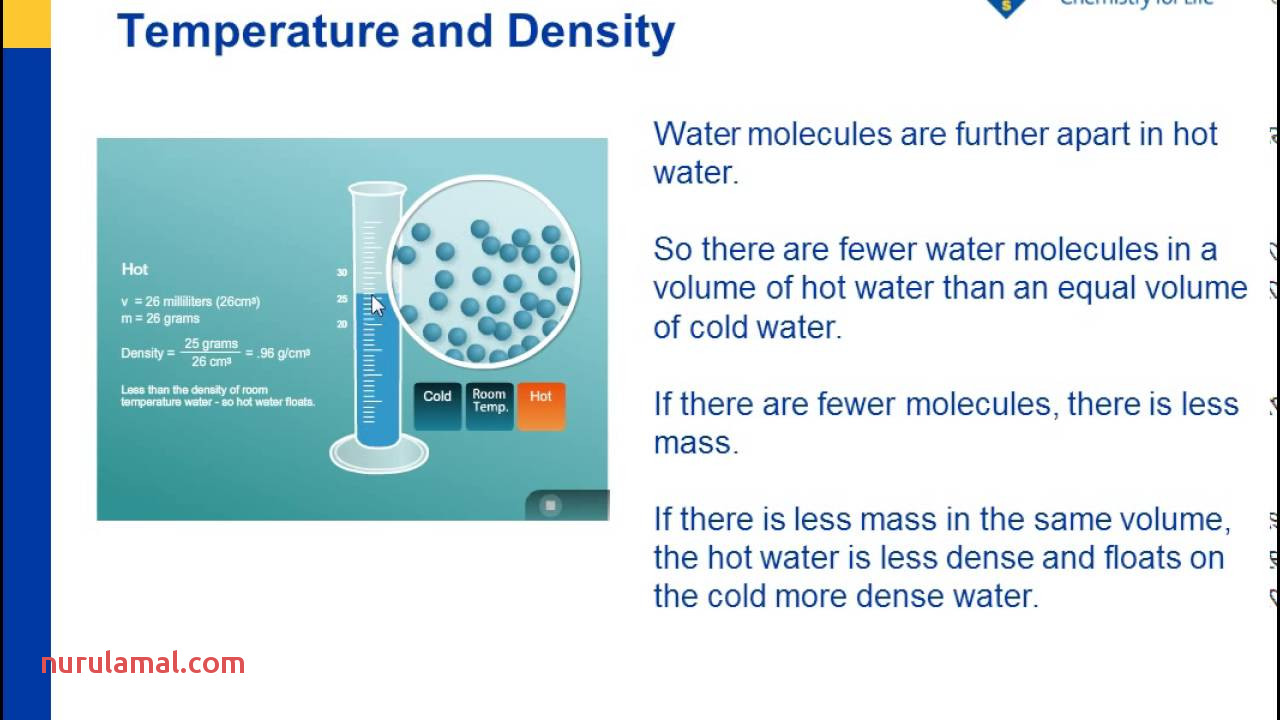 Temperature and Density Chapter 3 Density
