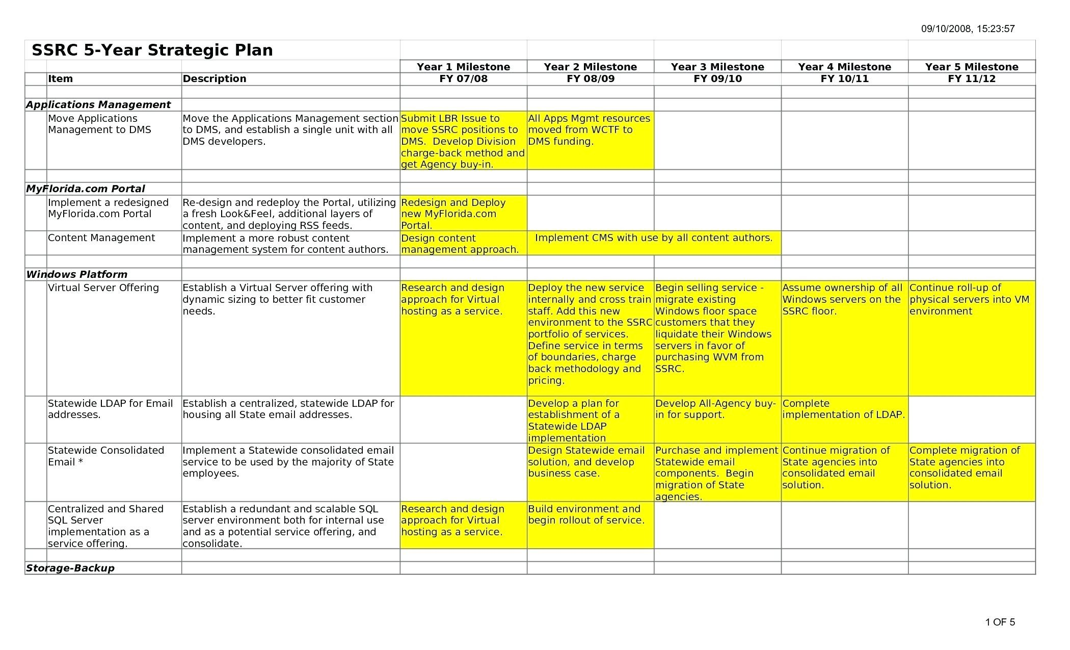 Template Business Plan Template For Clothing Line