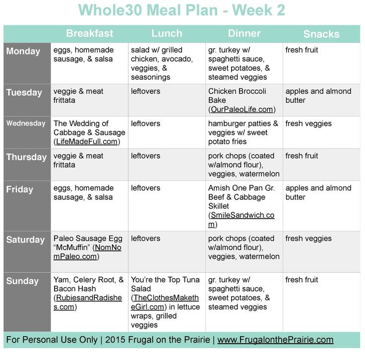 The Busy Person S Whole Meal Plan Week Whole