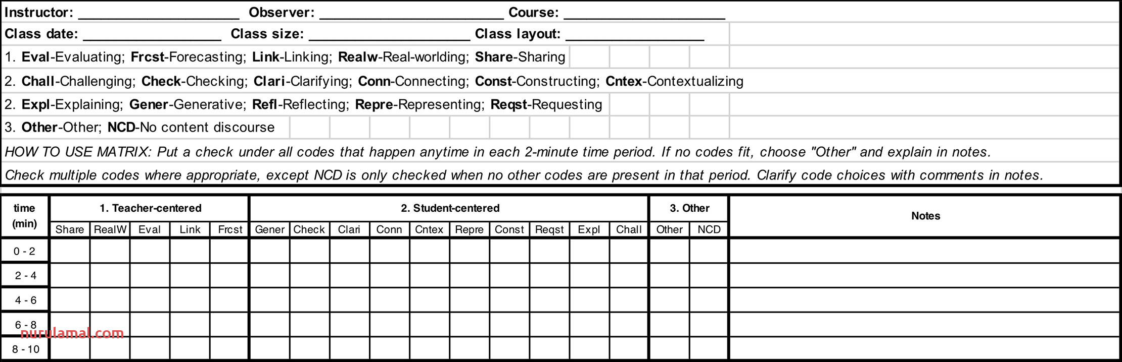 The Classroom Discourse Observation Protocol Cdop A