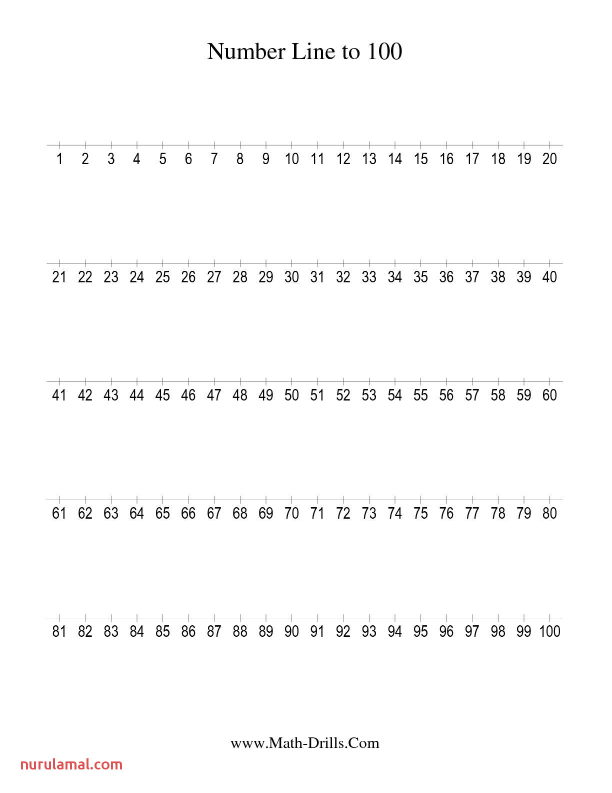 The Number Line to 100 Counting by 1 Math Worksheet From the