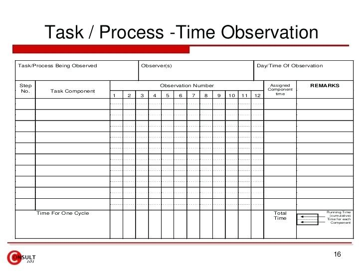 Time Study Excel Template Buonappetito.club