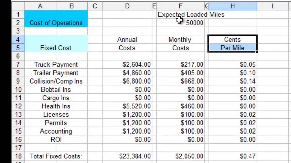 Trucking Cost Per Mile Spreadsheet Spreadsheets