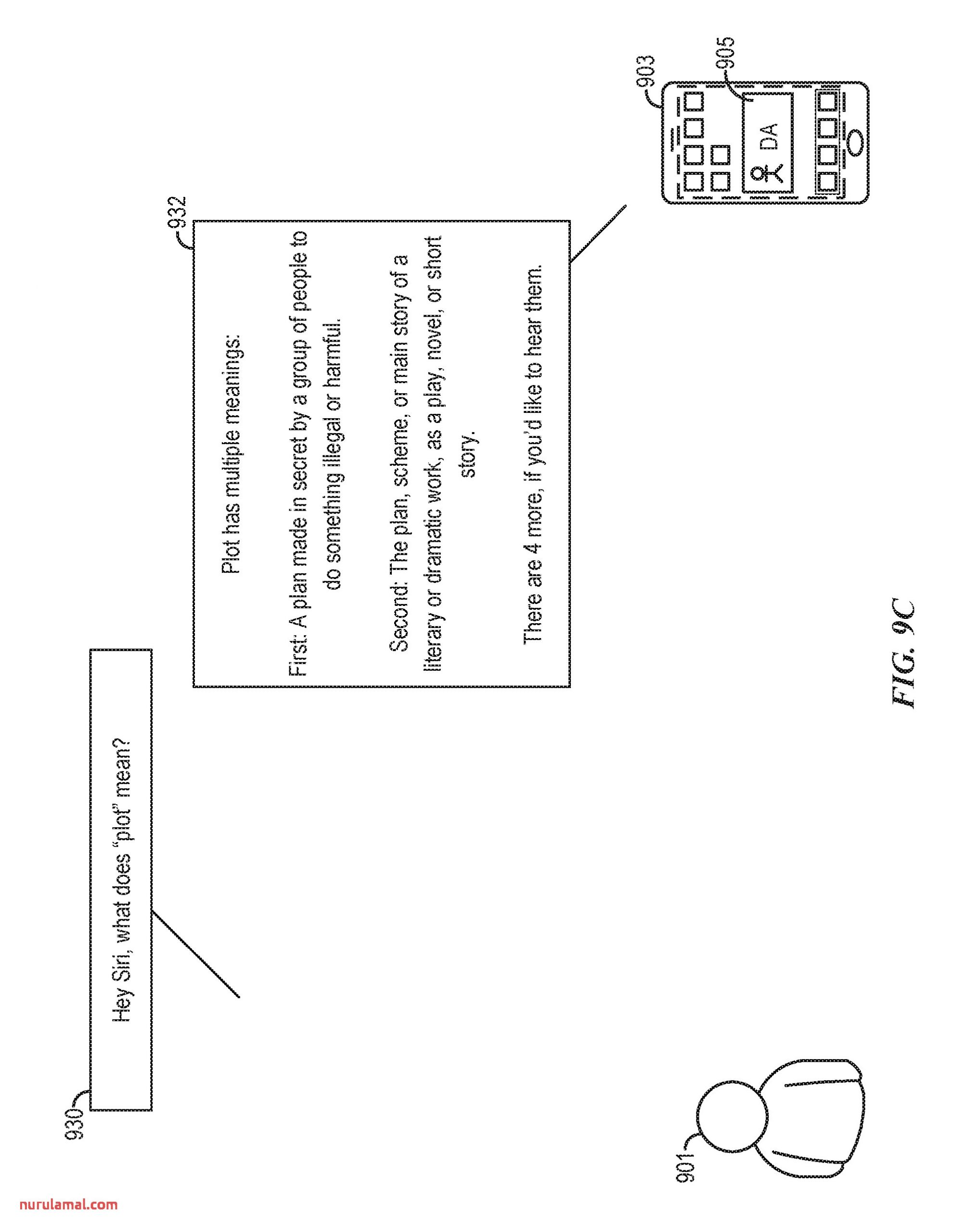 Us B2 Intelligent List Reading Google Patents