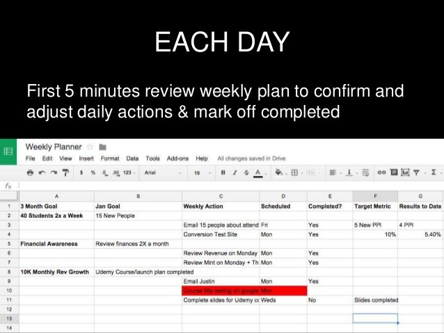 Week Goal Planning System For