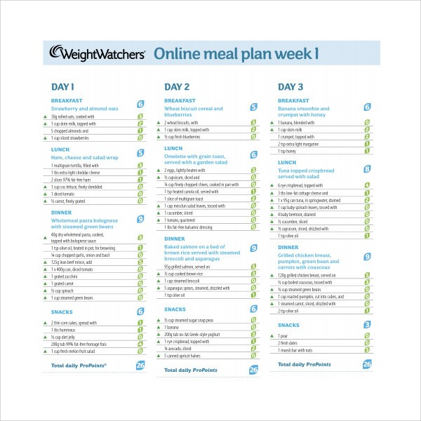 Weekly Meal Plan Templates Sample Templates
