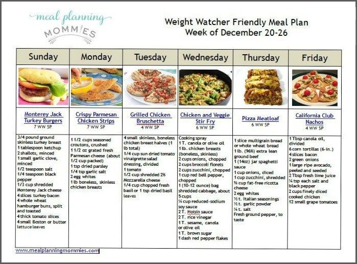 Weight Watcher Friendly Meal Plan With Beyond The Scale