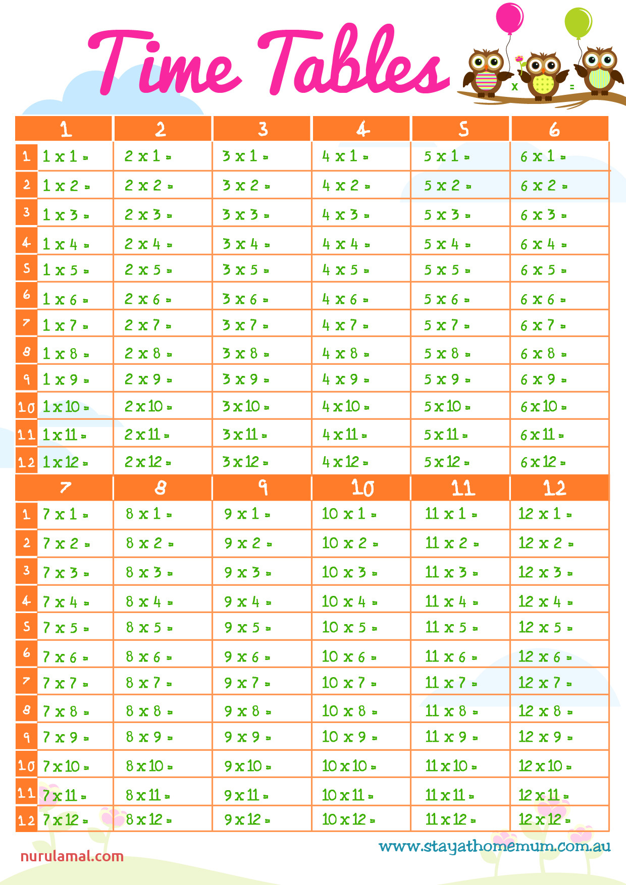 Worksheet Ideas Easy Times Table Worksheets Activity