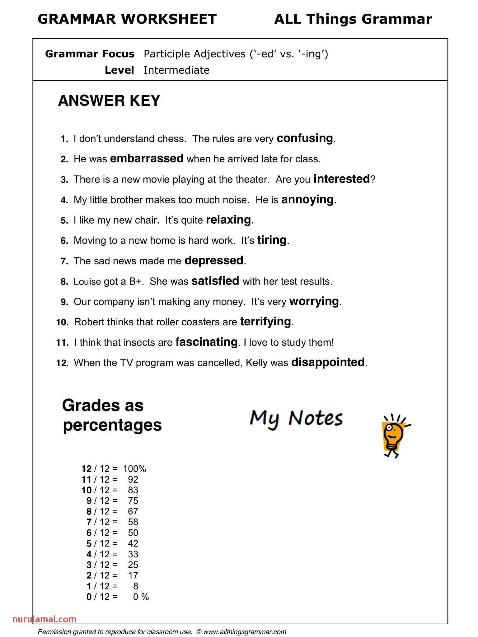 english grammar participle adjectives allthingsgrammar worksheets for grade with answers worksheet ideas splendid photo