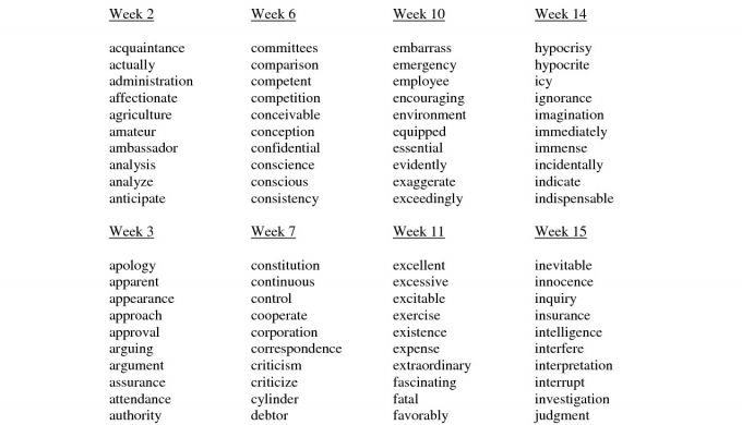 Worksheets for 12th Grade