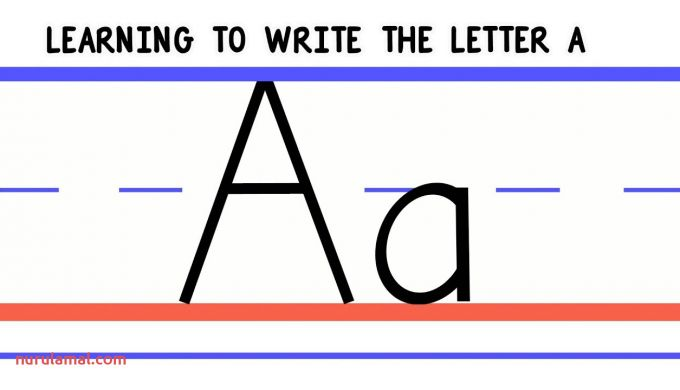 Write the Letter A Abc Writing for Kids Alphabet Handwriting by 123abctv